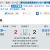 富山第一高校、ついに決勝へ! ─ 第92回全国高校サッカー選手権 ─