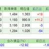 2018.10.26(金) 資産状況