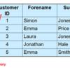 SQL -PRIMARY KEYとUNIQUE制約の違いについて-