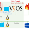 自宅ラボ+VyOSでネストESXiホスティング環境を構築する