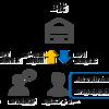 【19卒向け】就活は団体戦?ES・WEBテスト・面接を通過するための9つの助け合い方法を考えてみた。