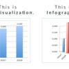 データビジュアライゼーションとインフォグラフィックの違い