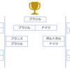 ゴールドマンのAI予想によると、ワールドカップはブラジルが優勝するらしい。