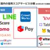 信用スコア市場参入の日本企業一覧 全12社【19年6月最新版】
