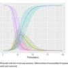 【新型コロナウイルス】岩田健太郎先生による新型コロナウイルスのシミュレーションモデル(日本語訳)【COVID-19】【2019-nCoV】