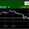 後場の株価値上がり率ランキング2021/5/13