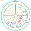12/14~12/20│射手座新月と土星&木星の水瓶座入り