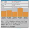 iOS11 + SIM下駄(SmartKing X)+ 月額ゼロ円の格安SIM(0SIM)でスピードテスト