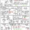 簿記きほんのき70【決算】決算整理(貸倒引当金の設定2)