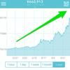 仮想通貨、ビットコインって少額でも儲かるの?1万円からはじめてみた。