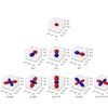日曜化学:量子力学の基本と球面調和関数の可視化(Python/matplotlib)