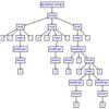 PHPコードのコンパイルの流れメモ