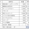 金融資産(2020.8末)
