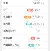 2017/09/27 糖質制限ダイエット16日目