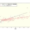 【パークコート渋谷ザタワー】新築価格の分析