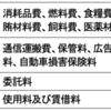 神奈川県庁HDD情報流出 業者への廃棄 委託契約について考えてみる