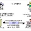 ディジタル証明書の有効性はCRLで確認します。