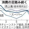 流通業9月度の通信簿(2016/10/31)
