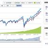 100円から始める米国株投資2 「楽天・全米株式インデックス・ファンド」の魅力をさくっと解説