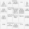 「リディアン・クロマチック・コンセプト」方法論を作るということ(其の3/10):読書感想文