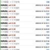 【 3月 16日】FX自動売買記録:ユーロドル