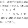 「前置省略記号」と「後置省略記号」に属する文字