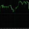 失望売りでアメリカ株下落、ドル相場は上昇!