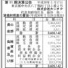 株式会社カジタク 第11期決算公告