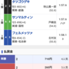 8月6日(日) 小倉記念 レパードS 結果報告