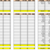 トップブロガーさんおすすめのエクセル家計簿つけてみた