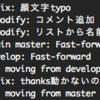 【翻訳】Gitで様々なUndoを行う方法