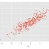 【岩波データサイエンス Vol.3】交絡因子がある場合の因果効果を、回帰モデルを利用してPythonで分析してみた