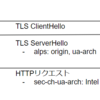 HTTP Client Hint Reliabilityの提案仕様