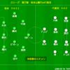 J1リーグ第27節 松本山雅FCvsFC東京 プレビュー
