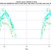 山本さんが発見された YmoV31 をVSXに登録 (3)