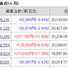 株じろう 2019年1月10日(木)引け後の資産残高 200万維持か!