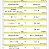 第9回オヤジ・オナゴキック対戦表