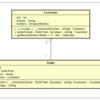 PHPStan で Doctrine Criteria で使ってるフィールドを検証できるようにした