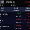 2019年8月24日時点の保有資産の状況。QBネットが含み益になり保有する日本株はすべて含み益へ!