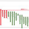 2020京阪杯G3 全馬指数