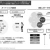 TOKYO BASEがビジョン達成の為に社員に求めていること。