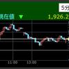 後場の株価値下がり率ランキング2021/4/20