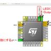 STM32でUARTをやってみる1