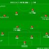 【2020 J1 第27節】鹿島アントラーズ 1 - 1 川崎フロンターレ 評価が難しい勝ち点1