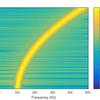 【自分用メモ】時間周波数解析手法のまとめ