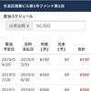 忙しいアラサーOLに不動産クラウドファンドのownersbookがおすすめ!