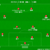 【J1 第10節】浦和 0 - 1 鹿島 まさに守り勝ち!序盤の大一番を制し暫定首位浮上!!