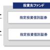 iTrust新興国株式の第1期運用報告書をチェック