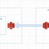 AWS認定学習記録-S3-S3の外部接続