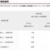 極楽湯ホールディングス【2340】銘柄分析